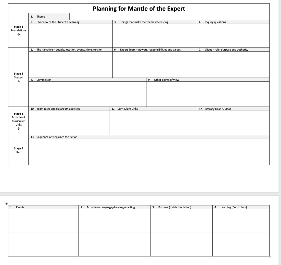 Planning for Mantle of the Expert